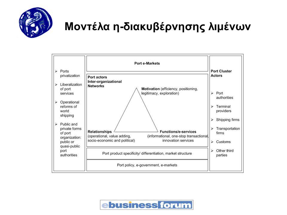 Μοντέλα η-διακυβέρνησης λιμένων