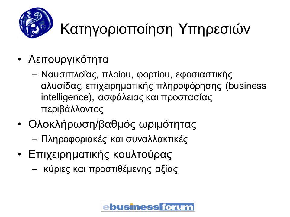 Κατηγοριοποίηση Υπηρεσιών Λειτουργικότητα –Ναυσιπλοΐας, πλοίου, φορτίου, εφοσιαστικής αλυσίδας, επιχειρηματικής πληροφόρησης (business intelligence), ασφάλειας και προστασίας περιβάλλοντος Ολοκλήρωση/βαθμός ωριμότητας –Πληροφοριακές και συναλλακτικές Επιχειρηματικής κουλτούρας – κύριες και προστιθέμενης αξίας