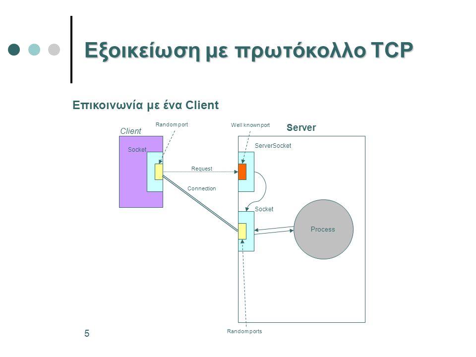 6 Well known port Server ServerSocket Socket Random ports Socket Process Client Random port Socket Request Connection Εξοικείωση με πρωτόκολλο TCP Επικοινωνία με περισσότερους Client : Client n Socket Random port