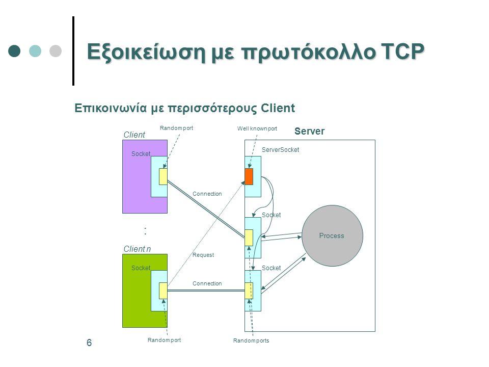 7 Εξοικείωση με πρωτόκολλο TCP Να υλοποιηθεί client – server μηχανισμός σύμφωνα με το πρωτόκολλο δικτύου TCP κατά τον οποίο ο client θα στέλνει μηνύματα στον server.