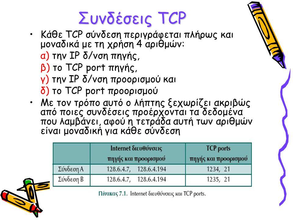 Συνδέσεις TCP Κάθε TCP σύνδεση περιγράφεται πλήρως και μοναδικά με τη χρήση 4 αριθμών: α) την ΙΡ δ/νση πηγής, β) το TCP port πηγής, γ) την ΙΡ δ/νση προορισμού και δ) το TCP port προορισμού Με τον τρόπο αυτό ο λήπτης ξεχωρίζει ακριβώς από ποιες συνδέσεις προέρχονται τα δεδομένα που λαμβάνει, αφού η τετράδα αυτή των αριθμών είναι μοναδική για κάθε σύνδεση