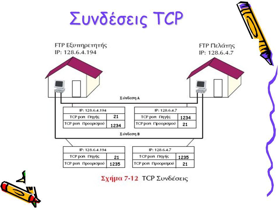 Συνδέσεις TCP 21 1234 1235