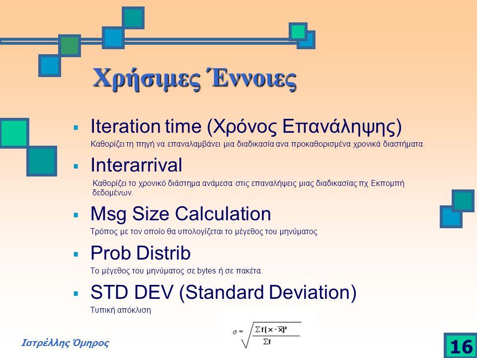 Ιατρέλλης Όμηρος 16 Χρήσιμες Έννοιες  Iteration time (Χρόνος Επανάληψης) Καθορίζει τη πηγή να επαναλαμβάνει μια διαδικασία ανα προκαθορισμένα χρονικά