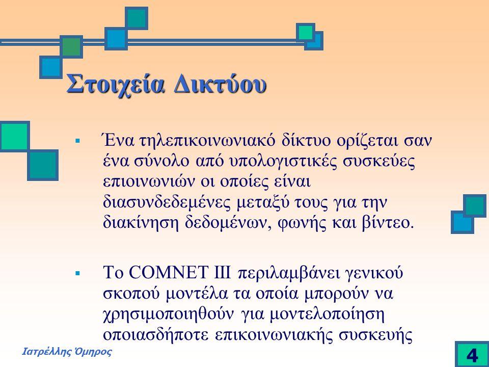 Ιατρέλλης Όμηρος 5 Στοιχεία Δικτύου (Συν) Το COMNET III υλοποιεί τις διαδικασίες ανάπτυξης του μοντέλου μέσα από μια διαδικασία που περιλαμβάνει τα παρακάτω στάδια: Το COMNET III υλοποιεί τις διαδικασίες ανάπτυξης του μοντέλου μέσα από μια διαδικασία που περιλαμβάνει τα παρακάτω στάδια: 1.