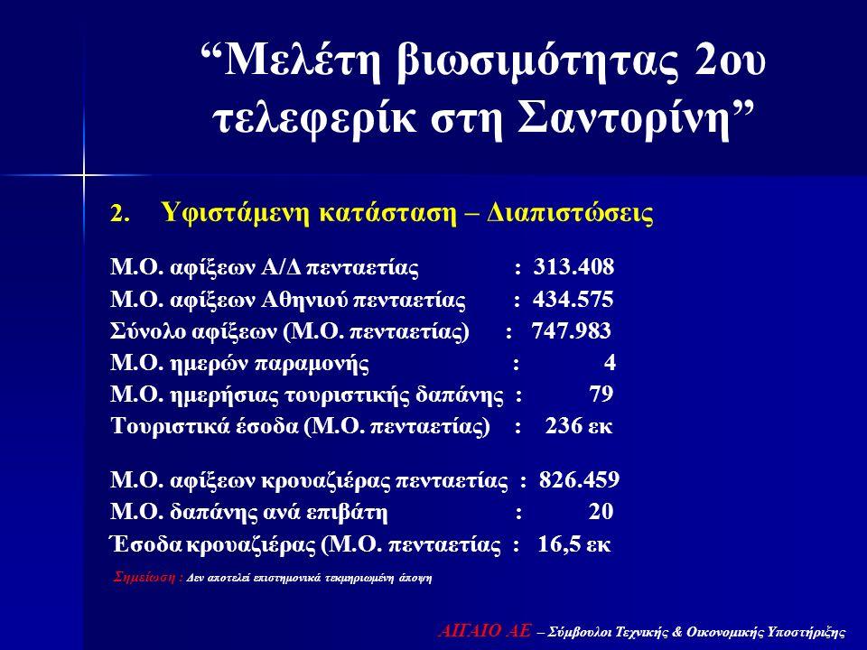   Υφιστάμενη κατάσταση – Διαπιστώσεις Μ.Ο. αφίξεων Α/Δ πενταετίας : 313.408 Μ.Ο. αφίξεων Αθηνιού πενταετίας : 434.575 Σύνολο αφίξεων (Μ.Ο. πενταετ