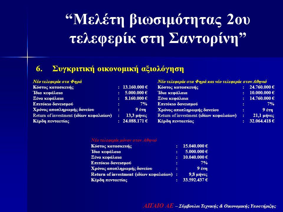 """6. Συγκριτική οικονομική αξιολόγηση """"Μελέτη βιωσιμότητας 2ου τελεφερίκ στη Σαντορίνη"""" ΑΙΓΑΙΟ ΑΕ – Σύμβουλοι Τεχνικής & Οικονομικής Υποστήριξης Νέο τελ"""
