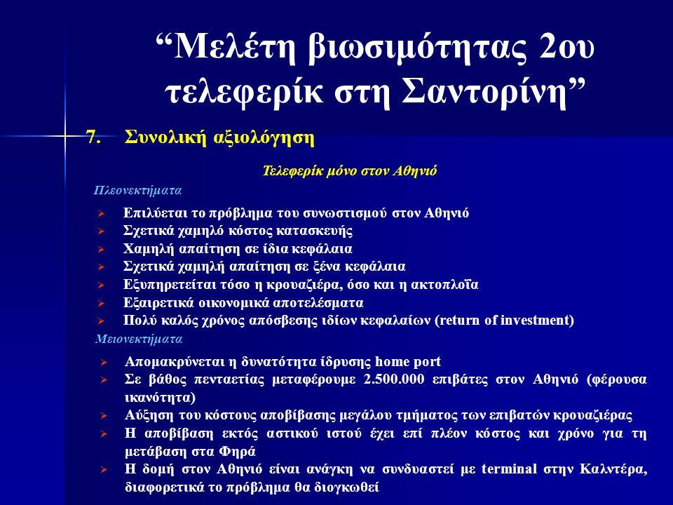 """7. Συνολική αξιολόγηση """"Μελέτη βιωσιμότητας 2ου τελεφερίκ στη Σαντορίνη""""  Επιλύεται το πρόβλημα του συνωστισμού στον Αθηνιό  Σχετικά χαμηλό κόστος κ"""