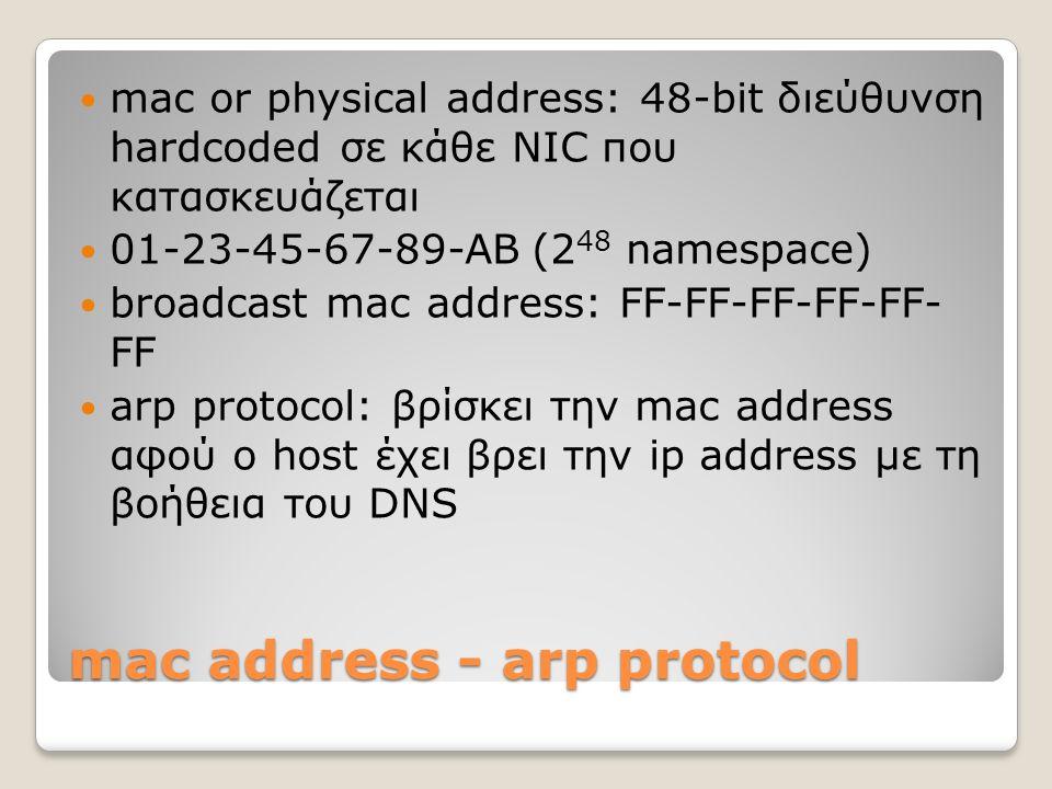 mac address - arp protocol mac or physical address: 48-bit διεύθυνση hardcoded σε κάθε NIC που κατασκευάζεται 01-23-45-67-89-AB (2 48 namespace) broadcast mac address: FF-FF-FF-FF-FF- FF arp protocol: βρίσκει την mac address αφού ο host έχει βρει την ip address με τη βοήθεια του DNS