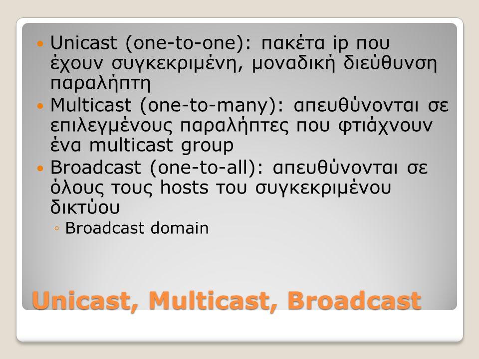 Unicast, Multicast, Broadcast Unicast (one-to-one): πακέτα ip που έχουν συγκεκριμένη, μοναδική διεύθυνση παραλήπτη Multicast (one-to-many): απευθύνονται σε επιλεγμένους παραλήπτες που φτιάχνουν ένα multicast group Broadcast (one-to-all): απευθύνονται σε όλους τους hosts του συγκεκριμένου δικτύου ◦Broadcast domain