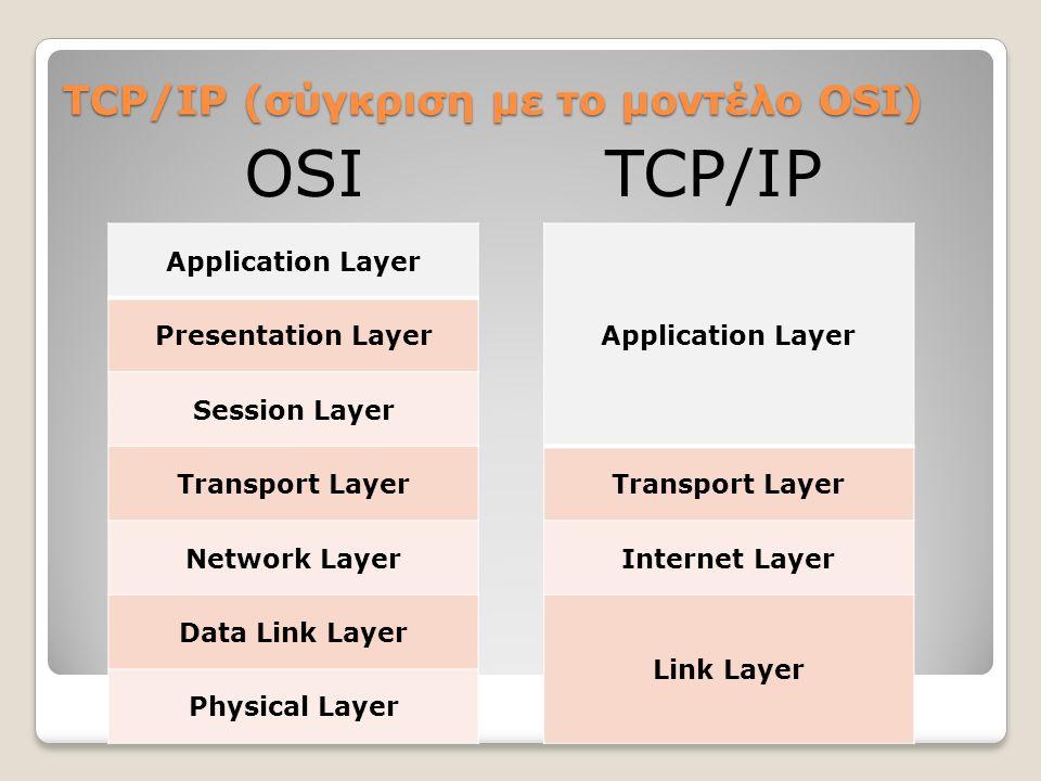 TCP/IP (data flow)