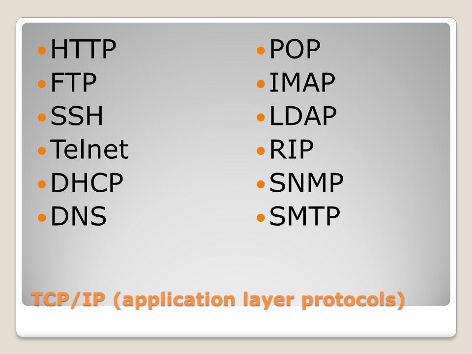 TCP/IP (transport layer protocols) TCP UDP DCCP SCTP