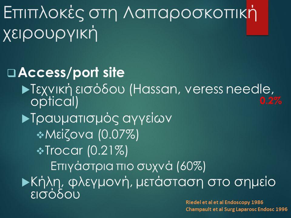 Επιπλοκές στη Λαπαροσκοπική χειρουργική  Access/port site  Τεχνική εισόδου (Hassan, veress needle, optical)  Τραυματισμός αγγείων  Μείζoνa (0.07%)
