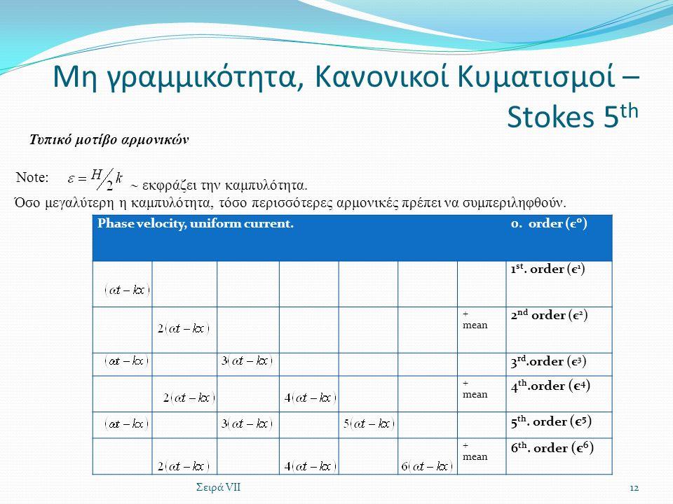 Μη γραμμικότητα, Κανονικοί Κυματισμοί – Stokes 5 th Phase velocity, uniform current.