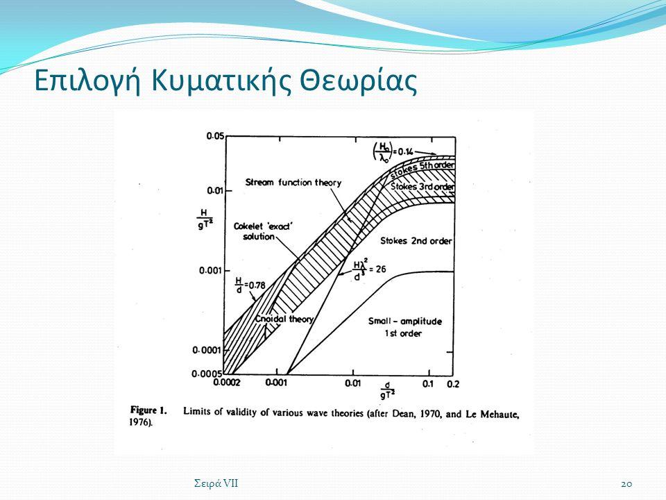 Επιλογή Κυματικής Θεωρίας Σειρά VII20