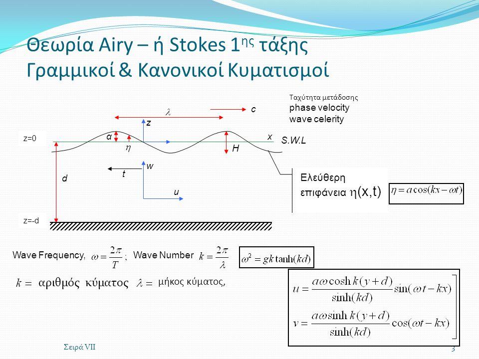 Θεωρία Airy – ή Stokes 1 ης τάξης Γραμμικοί & Κανονικοί Κυματισμοί Σειρά VII3  α d t w u H z x c S.W.L Ταχύτητα μετάδοσης phase velocity wave celerity Ελεύθερη επιφάνεια  (x,t) z=0 z=-d Wave Frequency, Wave Number αριθμός κύματος μήκος κύματος,
