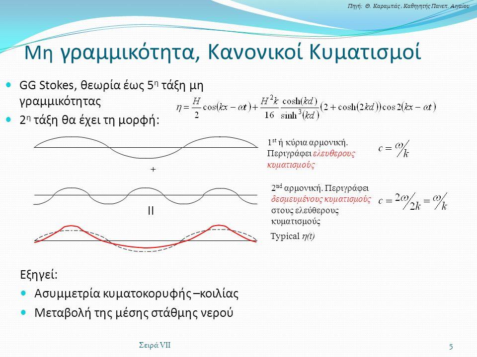 (a) Μία συχνότητα, μικρό εύρος α (b) Μία Συχνότητα, μεγάλο εύρος α H  max Μη γραμμικότητα, Κανονικοί Κυματισμοί  max  max = H/2  max > H/2  max H H Πηγή: Prof.