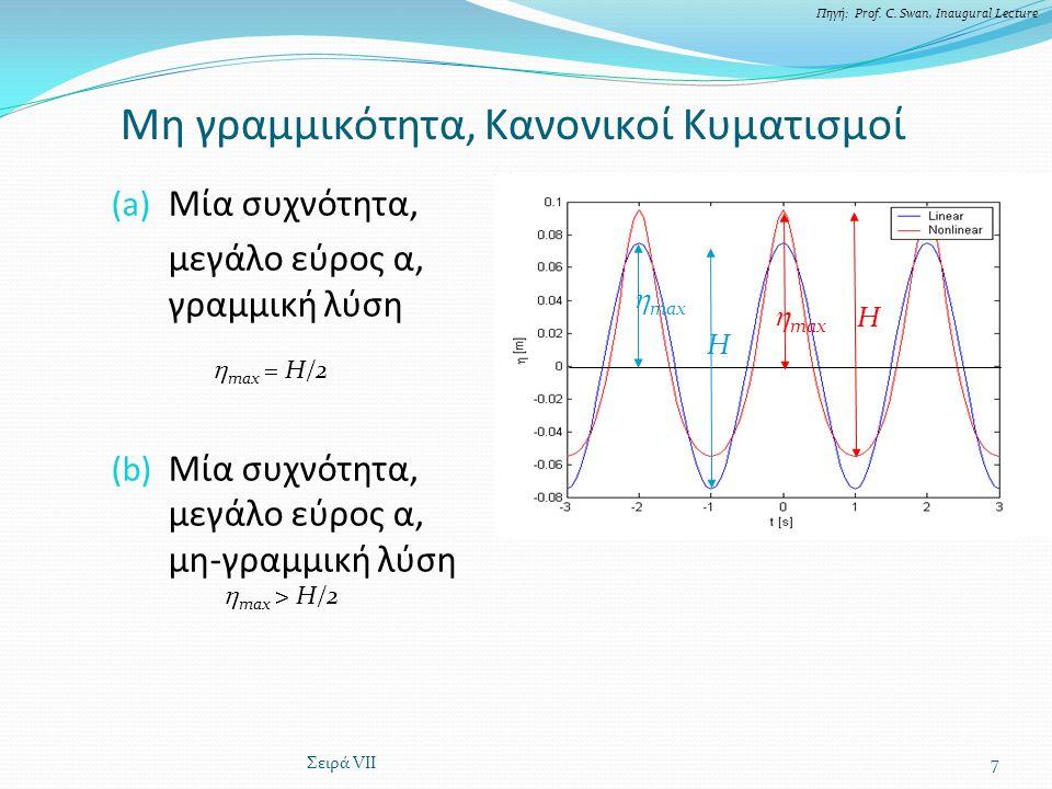 H  max Μη γραμμικότητα, Κανονικοί Κυματισμοί (a) Μία συχνότητα, μεγάλο εύρος α, γραμμική λύση (b) Μία συχνότητα, μεγάλο εύρος α, μη-γραμμική λύση  max H H  max = H/2  max > H/2 Πηγή: Prof.