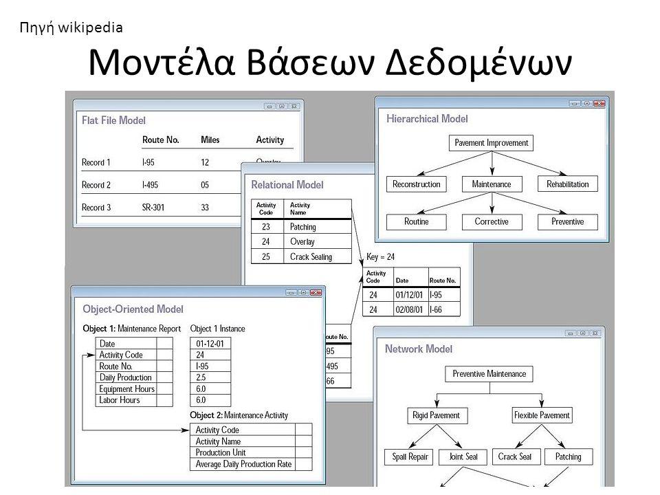 Μοντέλα Βάσεων Δεδομένων Πηγή wikipedia