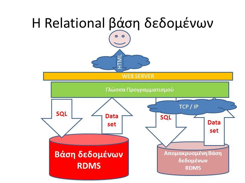 Η Relational βάση δεδομένων Γλώσσα Προγραμματισμού Βάση δεδομένων RDMS SQL Data set HTML WEB SERVER Απομακρυσμένη Βάση δεδομένων RDMS SQL Data set TCP / IP