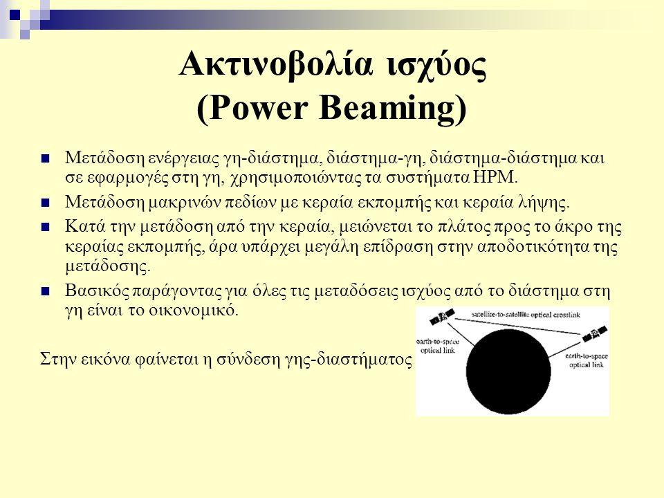 Ακτινοβολία ισχύος (Power Beaming) Μετάδοση ενέργειας γη-διάστημα, διάστημα-γη, διάστημα-διάστημα και σε εφαρμογές στη γη, χρησιμοποιώντας τα συστήματ