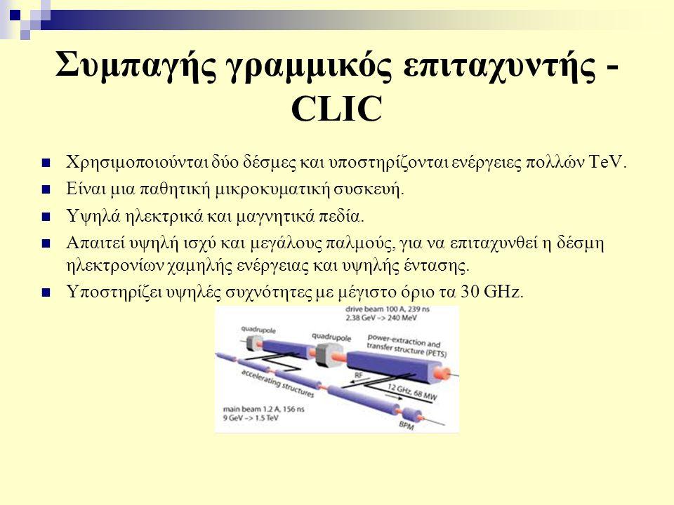 Συμπαγής γραμμικός επιταχυντής - CLIC Χρησιμοποιούνται δύο δέσμες και υποστηρίζονται ενέργειες πολλών TeV. Είναι μια παθητική μικροκυματική συσκευή. Υ