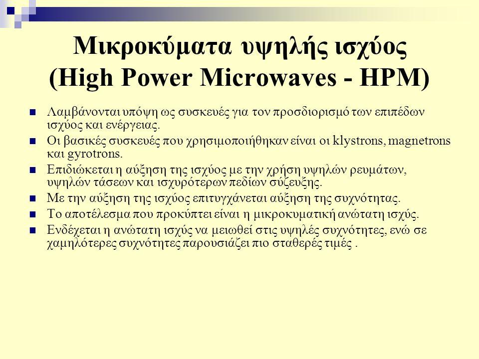 Μικροκύματα υψηλής ισχύος (High Power Microwaves - HPM) Λαμβάνονται υπόψη ως συσκευές για τον προσδιορισμό των επιπέδων ισχύος και ενέργειας. Οι βασικ