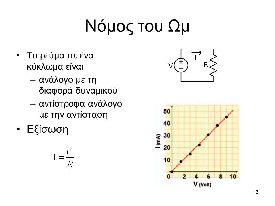 16 Νόμος του Ωμ Το ρεύμα σε ένα κύκλωμα είναι –ανάλογο με τη διαφορά δυναμικού –αντίστροφα ανάλογο με την αντίσταση Εξίσωση