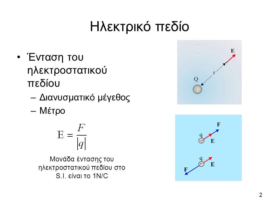 2 Ηλεκτρικό πεδίο Ένταση του ηλεκτροστατικού πεδίου –Διανυσματικό μέγεθος –Μέτρο Μονάδα έντασης του ηλεκτροστατικού πεδίου στο S.I. είναι το 1Ν/C
