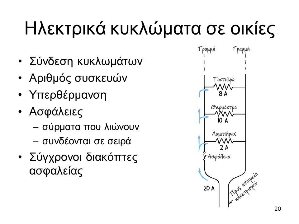 20 Ηλεκτρικά κυκλώματα σε οικίες Σύνδεση κυκλωμάτων Αριθμός συσκευών Υπερθέρμανση Ασφάλειες –σύρματα που λιώνουν –συνδέονται σε σειρά Σύγχρονοι διακόπ