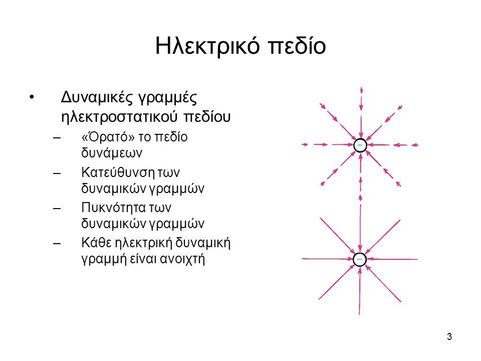3 Ηλεκτρικό πεδίο Δυναμικές γραμμές ηλεκτροστατικού πεδίου –«Όρατό» το πεδίο δυνάμεων –Κατεύθυνση των δυναμικών γραμμών –Πυκνότητα των δυναμικών γραμμ