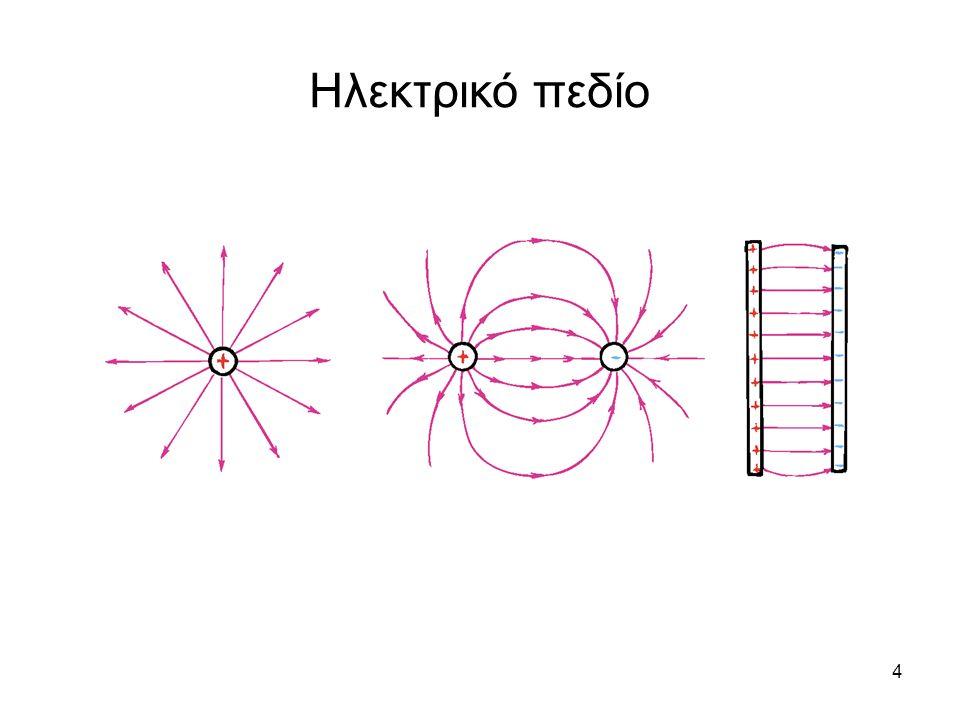 25 Ασκήσεις Τα φορτία Q 1 =2μC και Q 2 =4μC διατηρούνται ακίνητα στα σημεία Α και Β μιας ευθείας που απέχουν απόσταση 4cm.
