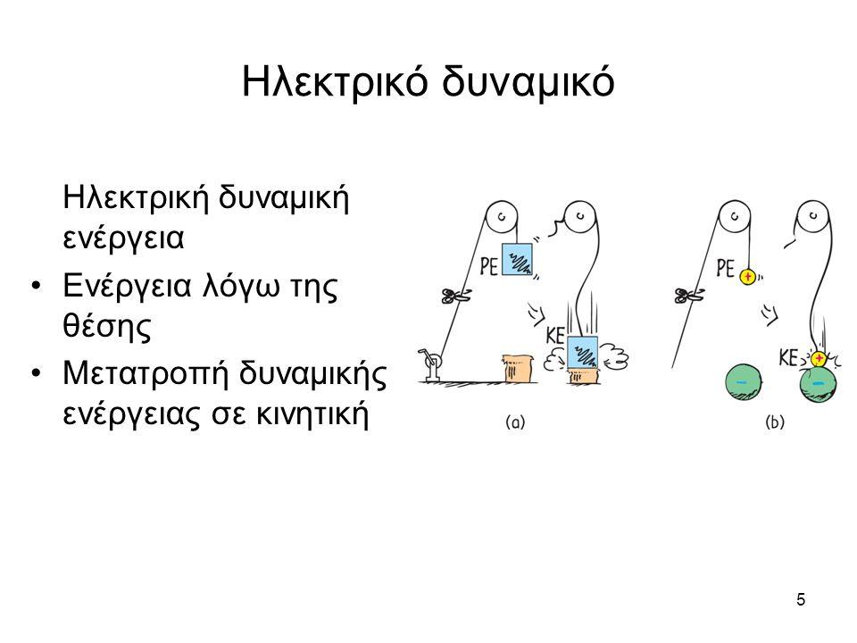 5 Ηλεκτρικό δυναμικό Ηλεκτρική δυναμική ενέργεια Ενέργεια λόγω της θέσης Μετατροπή δυναμικής ενέργειας σε κινητική