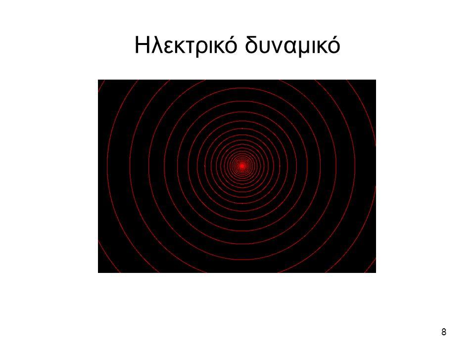 8 Ηλεκτρικό δυναμικό