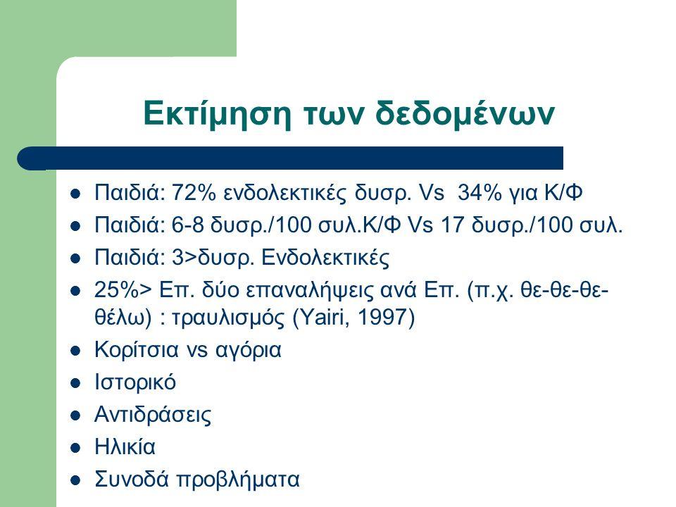 Εκτίμηση των δεδομένων Παιδιά: 72% ενδολεκτικές δυσρ.
