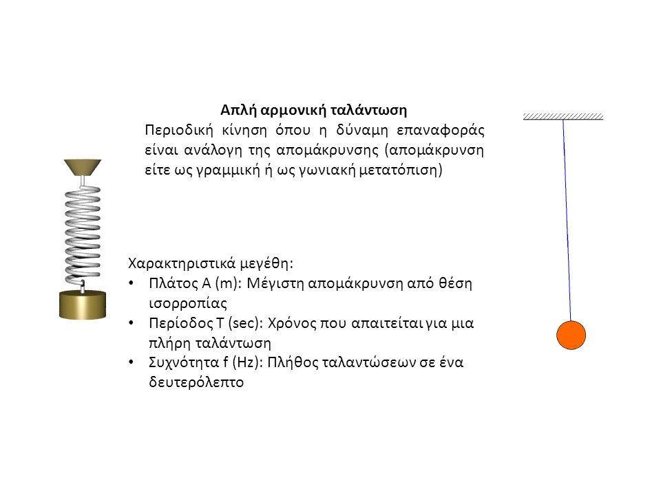 Απλή αρμονική ταλάντωση Περιοδική κίνηση όπου η δύναμη επαναφοράς είναι ανάλογη της απομάκρυνσης (απομάκρυνση είτε ως γραμμική ή ως γωνιακή μετατόπιση) Χαρακτηριστικά μεγέθη: Πλάτος Α (m): Μέγιστη απομάκρυνση από θέση ισορροπίας Περίοδος Τ (sec): Χρόνος που απαιτείται για μια πλήρη ταλάντωση Συχνότητα f (Hz): Πλήθος ταλαντώσεων σε ένα δευτερόλεπτο