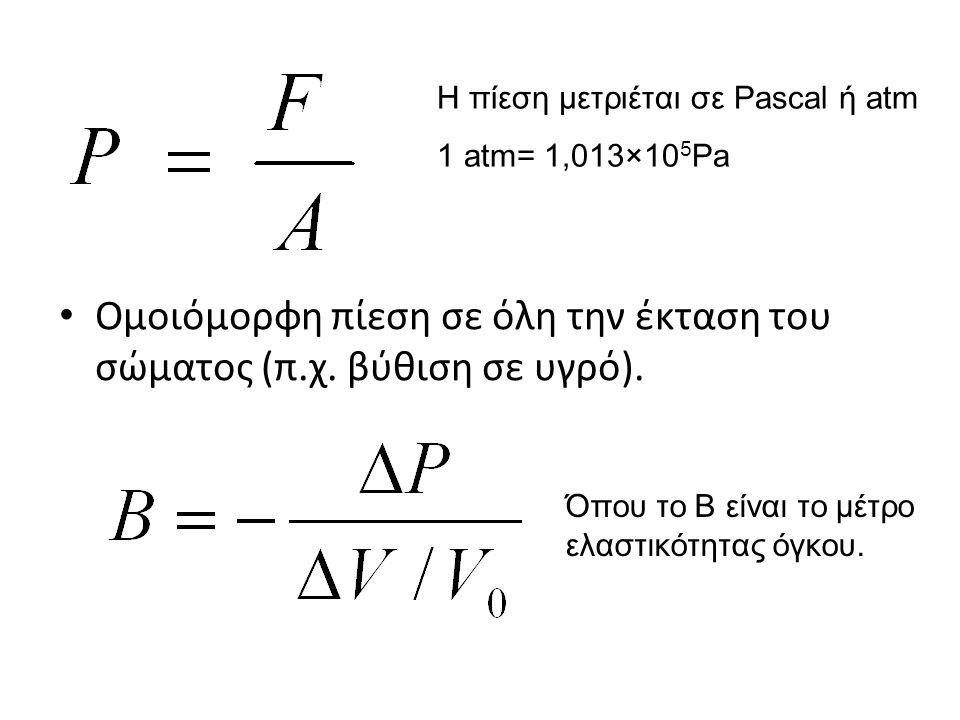 Ομοιόμορφη πίεση σε όλη την έκταση του σώματος (π.χ.