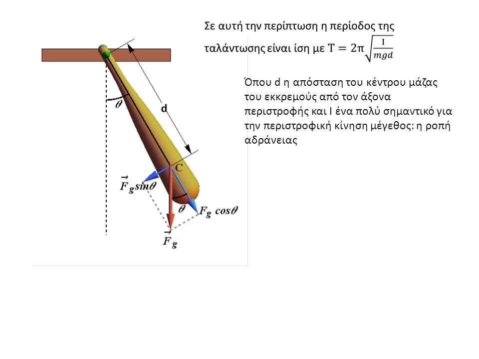 Όπου d η απόσταση του κέντρου μάζας του εκκρεμούς από τον άξονα περιστροφής και Ι ένα πολύ σημαντικό για την περιστροφική κίνηση μέγεθος: η ροπή αδράνειας