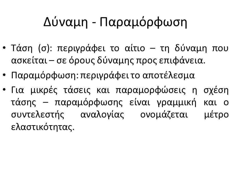 Δύναμη - Παραμόρφωση Τάση (σ): περιγράφει το αίτιο – τη δύναμη που ασκείται – σε όρους δύναμης προς επιφάνεια.