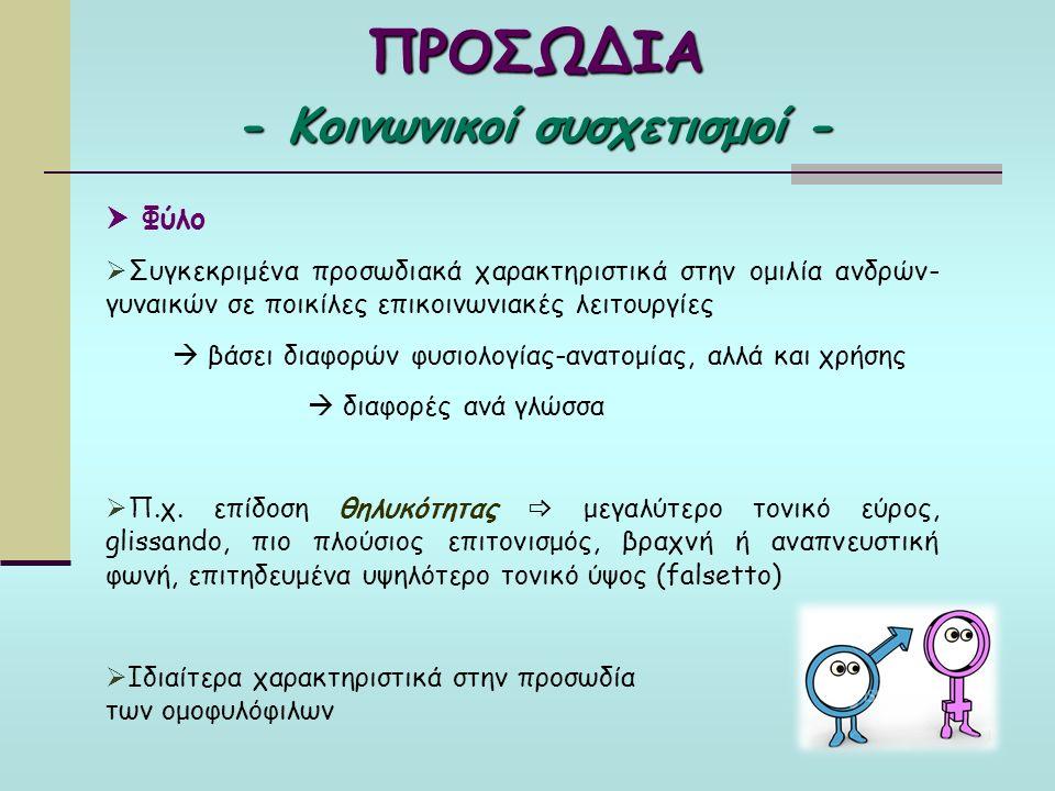 11 ΠΡΟΣΩΔΙΑ - Κοινωνικοί συσχετισμοί -  Φύλο  Συγκεκριμένα προσωδιακά χαρακτηριστικά στην ομιλία ανδρών- γυναικών σε ποικίλες επικοινωνιακές λειτουργίες  βάσει διαφορών φυσιολογίας-ανατομίας, αλλά και χρήσης  διαφορές ανά γλώσσα  Π.χ.