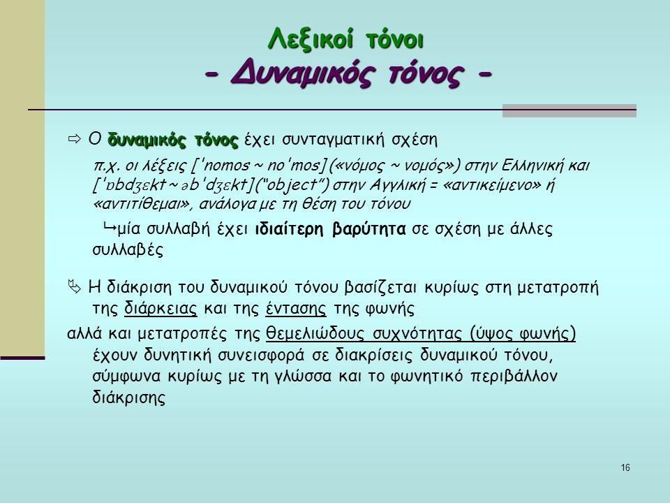 16 Λεξικοί τόνοι - Δυναμικός τόνος - δυναμικός τόνος  Ο δυναμικός τόνος έχει συνταγματική σχέση π.χ.