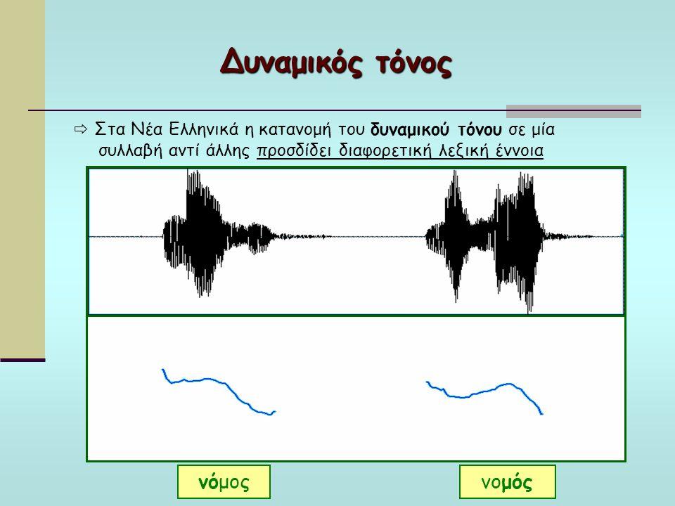 Δυναμικός τόνος  Στα Νέα Ελληνικά η κατανομή του δυναμικού τόνου σε μία συλλαβή αντί άλλης προσδίδει διαφορετική λεξική έννοια νόμοςνομός