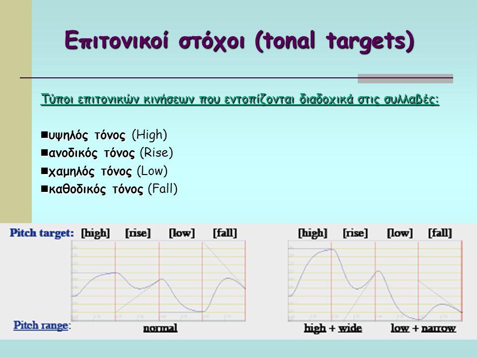 24 Επιτονικοί στόχοι (tonal targets) Τύποι επιτονικών κινήσεων που εντοπίζονται διαδοχικά στις συλλαβές: υψηλός τόνος υψηλός τόνος (High) ανοδικός τόνος ανοδικός τόνος (Rise) χαμηλός τόνος χαμηλός τόνος (Low) καθοδικός τόνος καθοδικός τόνος (Fall)