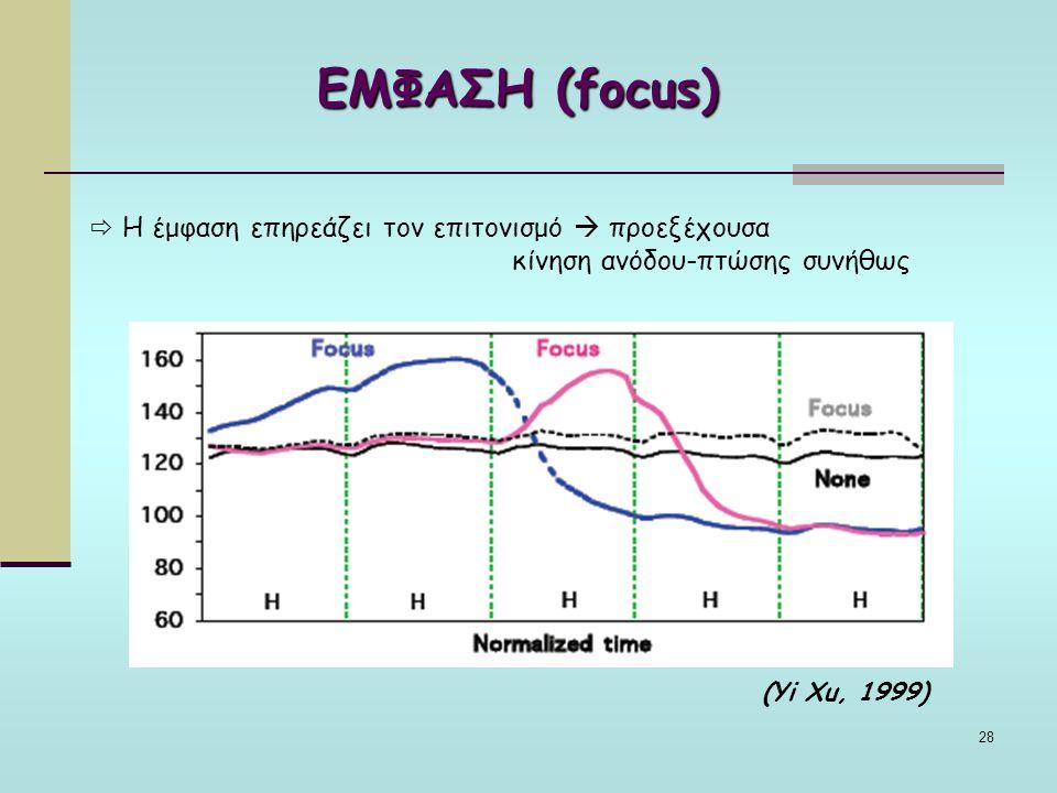 28 ΕΜΦΑΣΗ (focus) (Yi Xu, 1999)  Η έμφαση επηρεάζει τον επιτονισμό  προεξέχουσα κίνηση ανόδου-πτώσης συνήθως