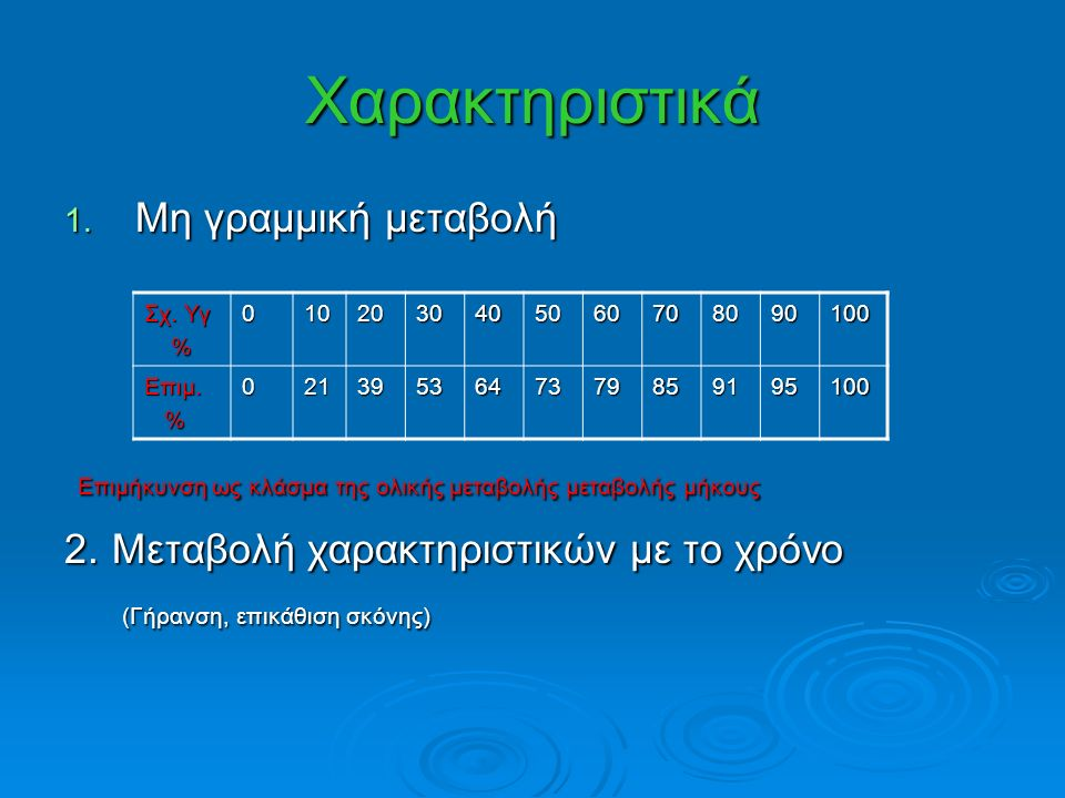 Χαρακτηριστικά 1. Μη γραμμική μεταβολή Επιμήκυνση ως κλάσμα της ολικής μεταβολής μεταβολής μήκους Επιμήκυνση ως κλάσμα της ολικής μεταβολής μεταβολής