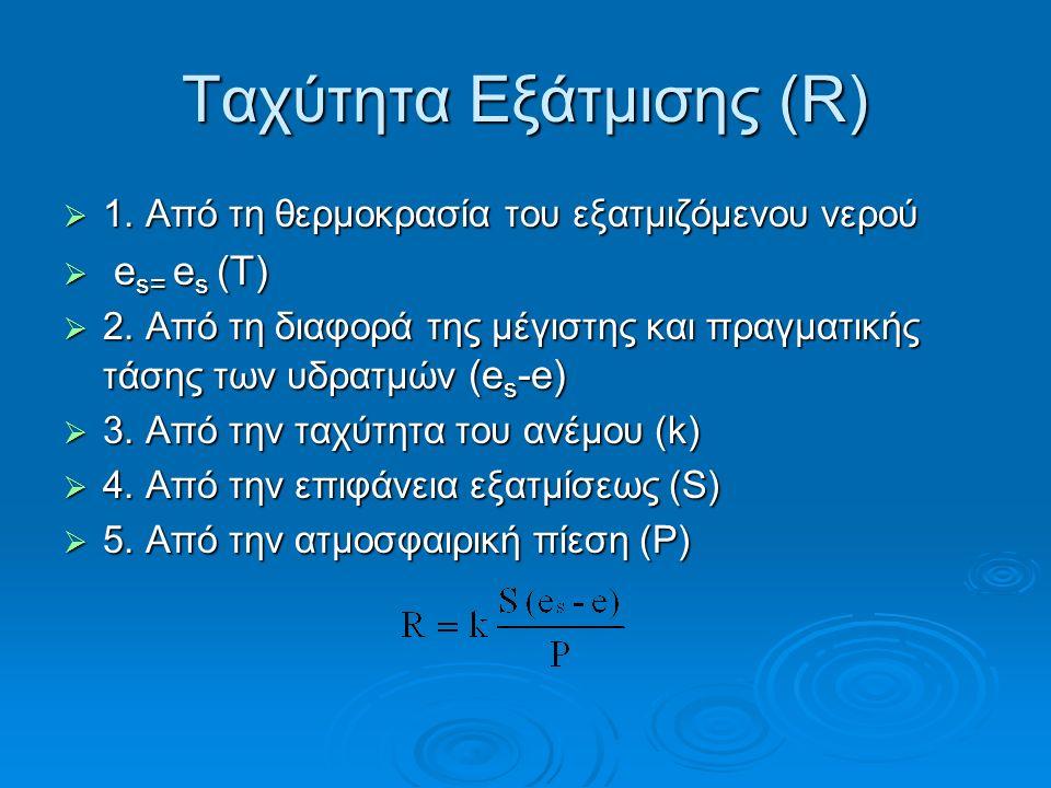 Ταχύτητα Εξάτμισης (R)  1. Από τη θερμοκρασία του εξατμιζόμενου νερού  e s= e s (T)  2. Από τη διαφορά της μέγιστης και πραγματικής τάσης των υδρατ
