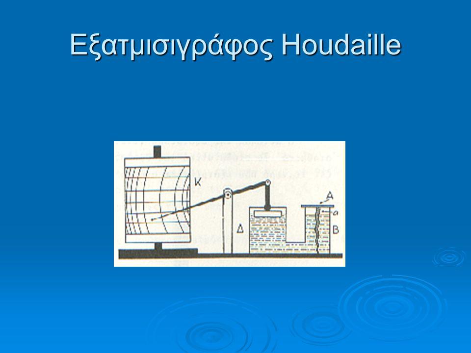 Εξατμισιγράφος Houdaille