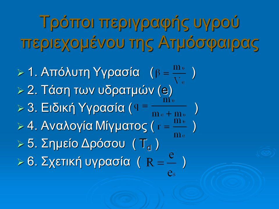 Τρόποι περιγραφής υγρού περιεχομένου της Ατμόσφαιρας  1. Απόλυτη Υγρασία ( )  2. Τάση των υδρατμών (e)  3. Ειδική Υγρασία ( )  4. Αναλογία Μίγματο