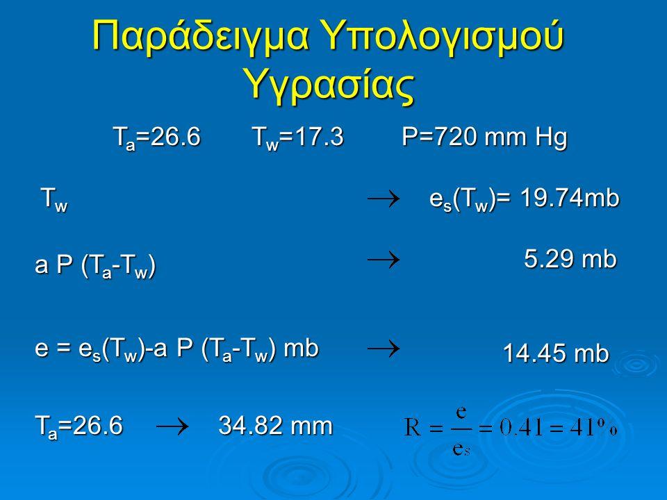 Παράδειγμα Υπολογισμού Υγρασίας T a =26.6 TwTwTwTw T w =17.3 P=720 mm Hg e s (T w )= 19.74mb 5.29 mb e = e s (T w )-a P (T a -T w ) mb 14.45 mb T a =26.6 34.82 mm a P (T a -T w )