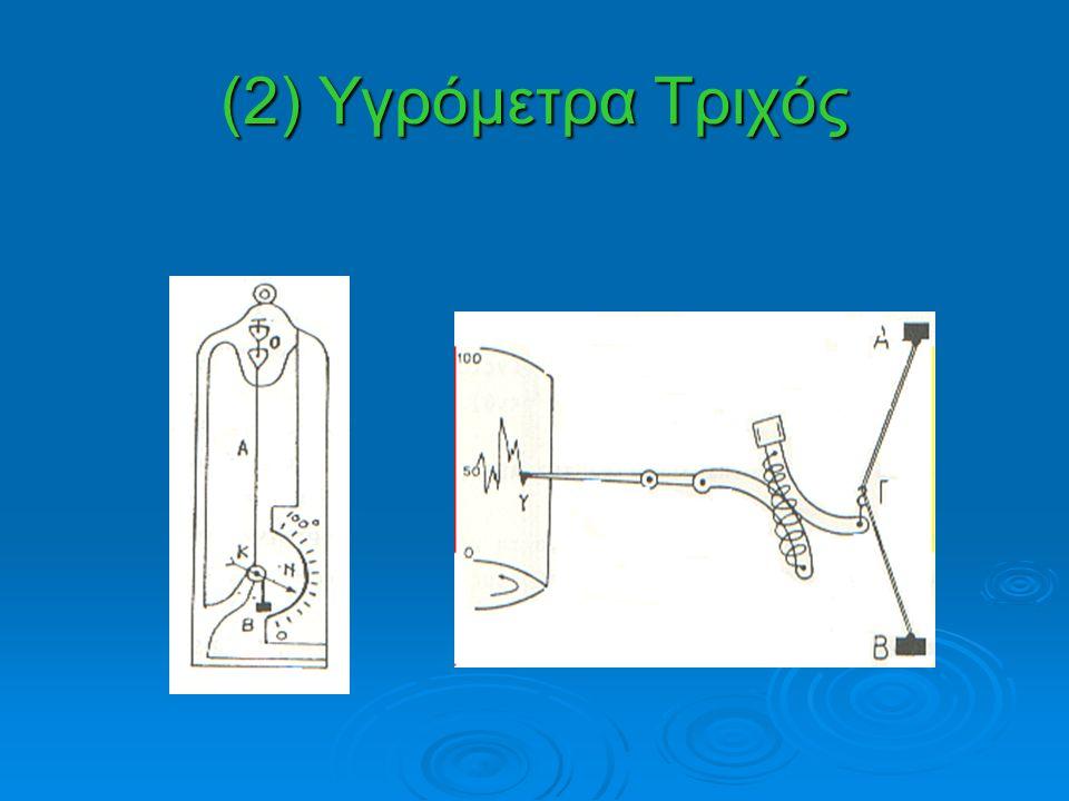 (2) Υγρόμετρα Τριχός
