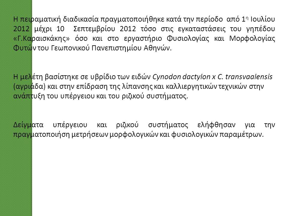Η πειραματική διαδικασία πραγματοποιήθηκε κατά την περίοδο από 1 η Ιουλίου 2012 μέχρι 10 Σεπτεμβρίου 2012 τόσο στις εγκαταστάσεις του γηπέδου «Γ.Καραισκάκης» όσο και στο εργαστήριο Φυσιολογίας και Μορφολογίας Φυτών του Γεωπονικού Πανεπιστημίου Αθηνών.